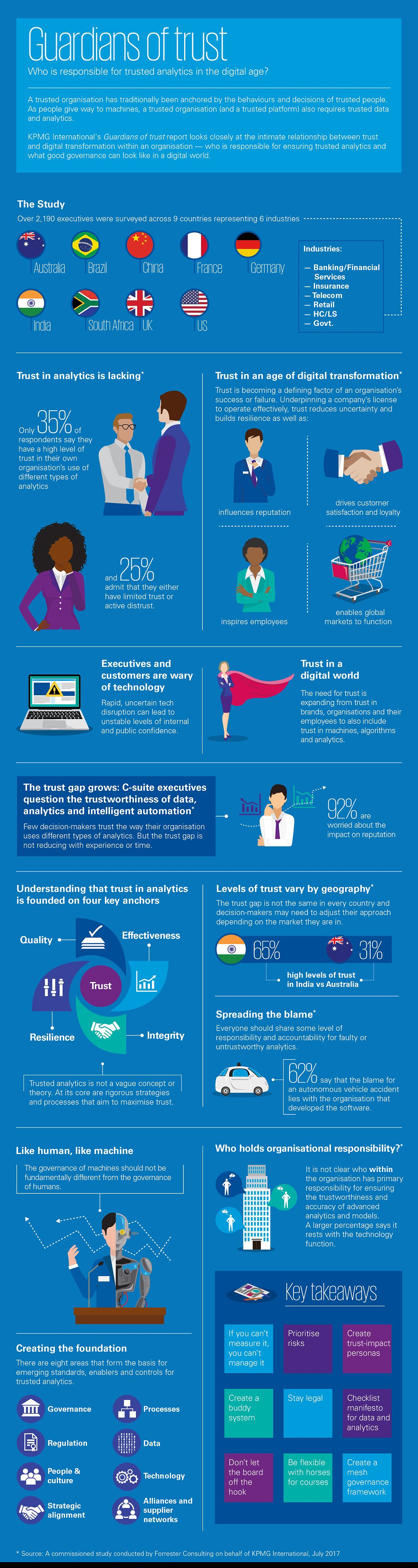 Guardians of Trust infographic