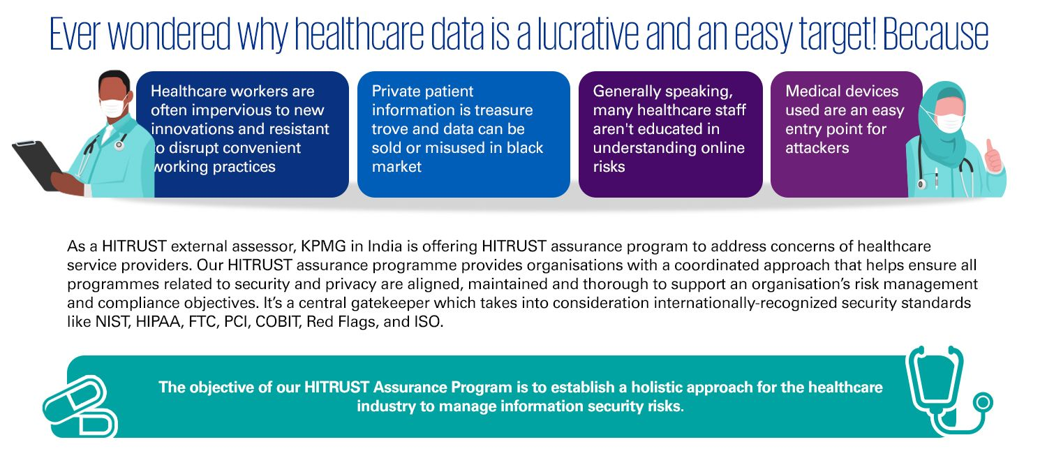 Why healthcare data is lucrative and easy target?