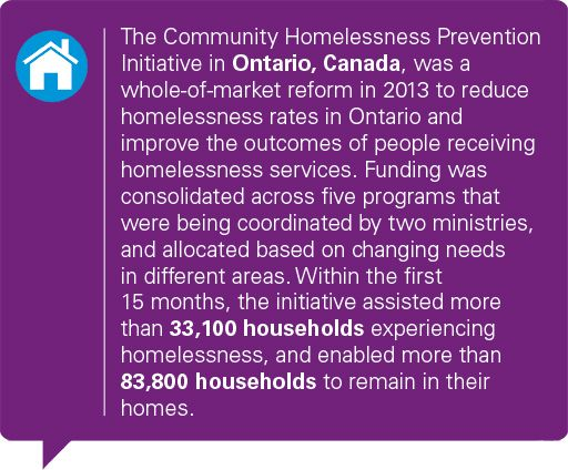Community Homelessness Prevention Initiative quote graphic