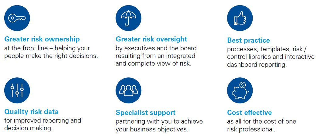 How Risk Hub can benefit your business infographic