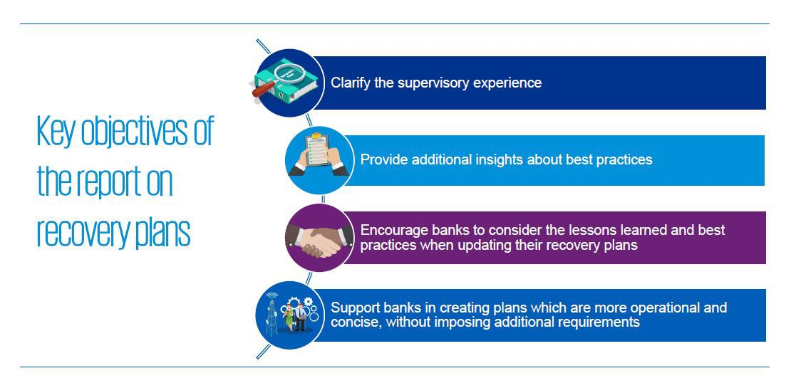 Key objectives of the report on recovery plans infographic