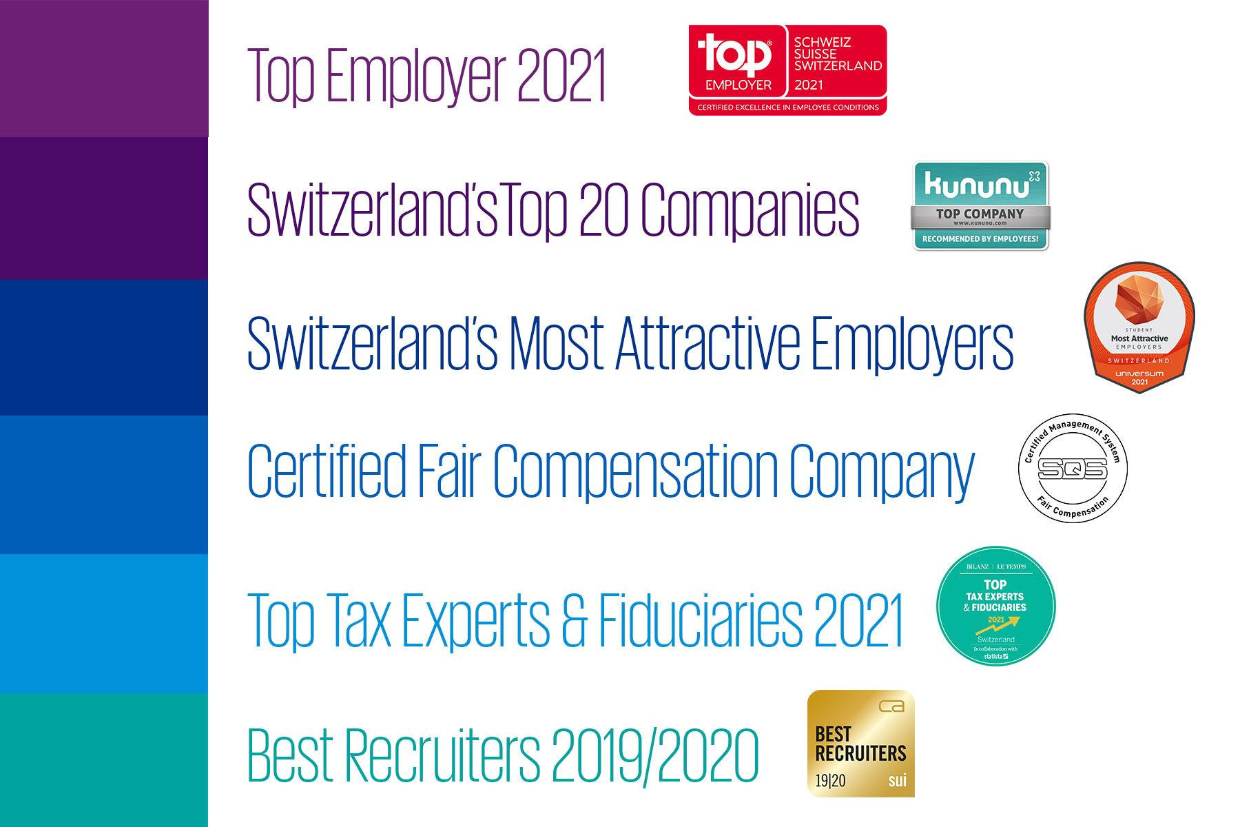 KPMG Switzerland Certifications