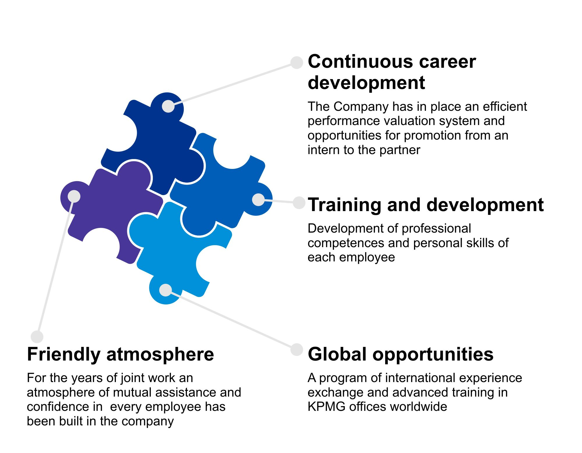 Benefits of working in KPMG: