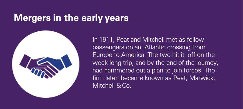 Mergers in the early years