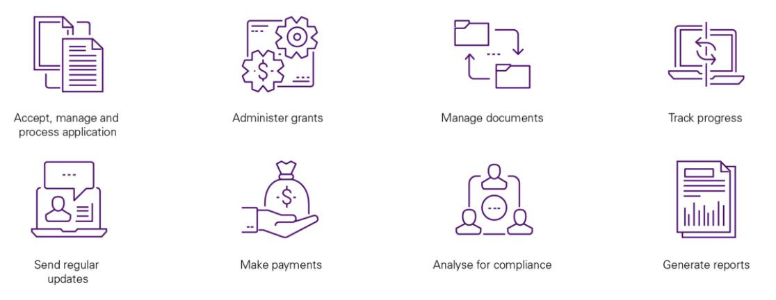 Accept, manage and process applications, Administer grants, Manage documents, Track progress, Send regular updates, Make payments, Analyse for compliance, Generate reports