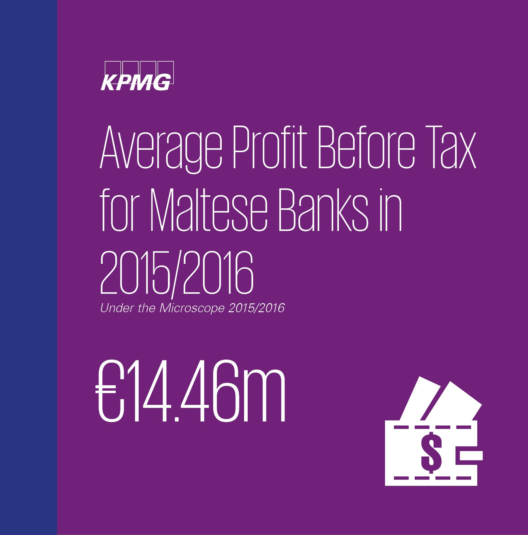 Average Profit Before Tax for Maltese Banks in 2015/2016