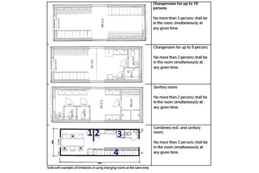 Example overview: changing rooms