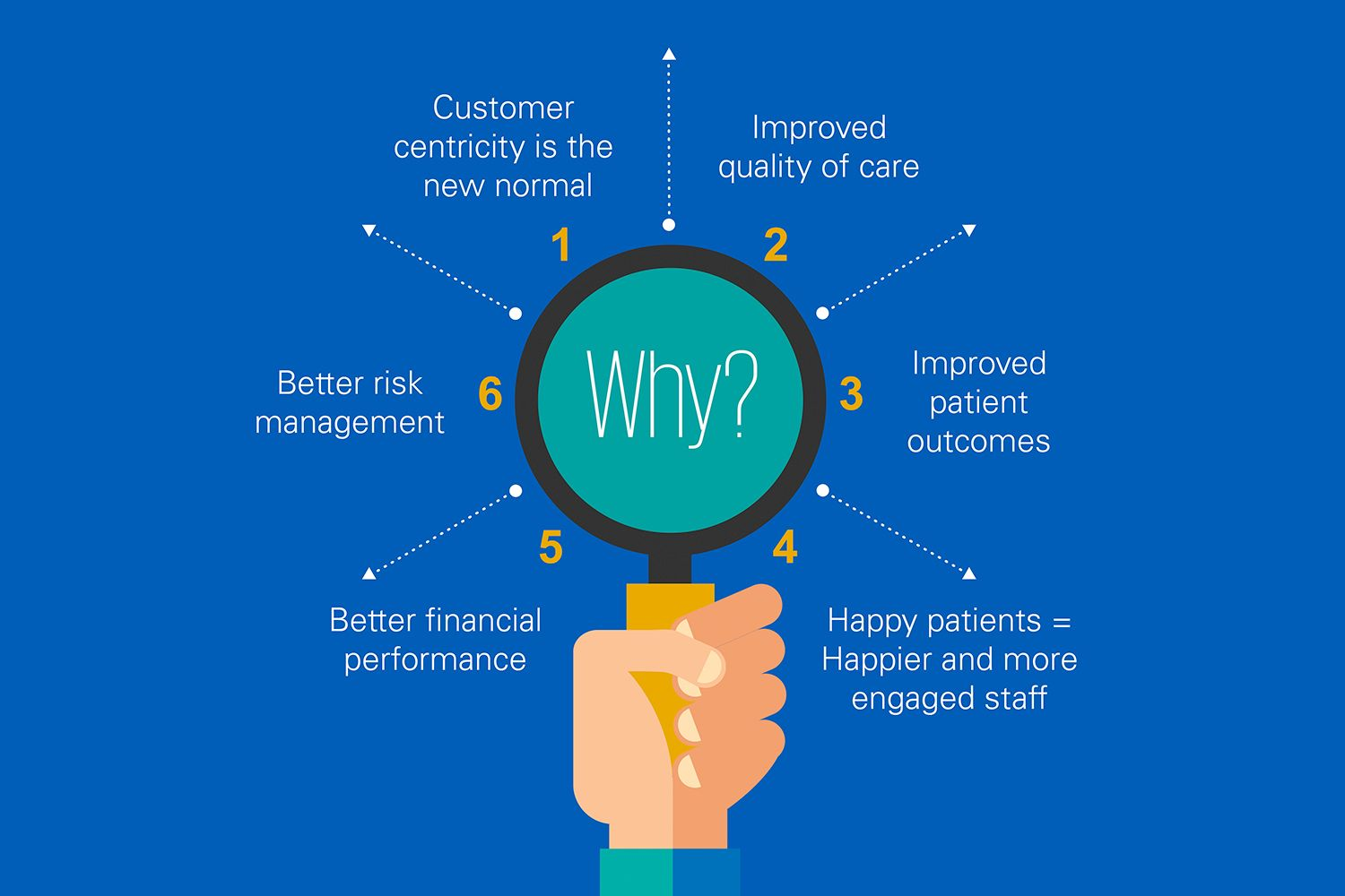 Patient experience: recalibrating health care success – infographic