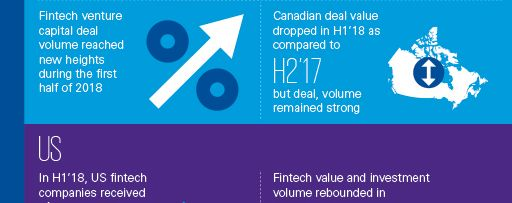 Pulse of fintech infographic preview