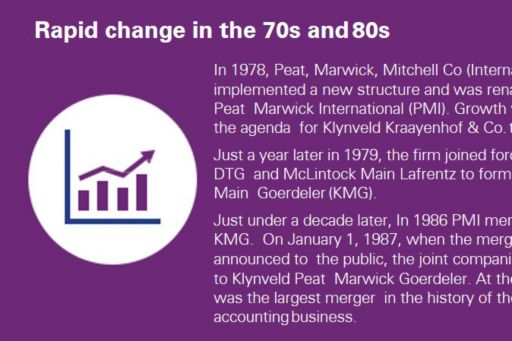 Rapid change in the 70s and 80s