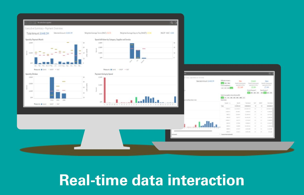 Real-time data interaction