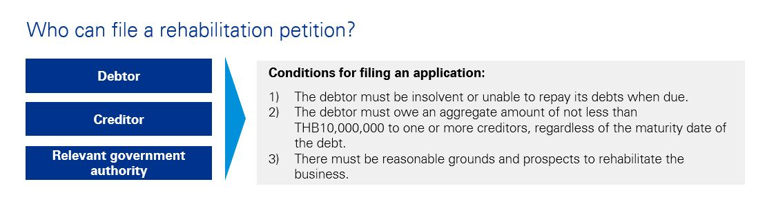 Who can file a rehabilitation petition?