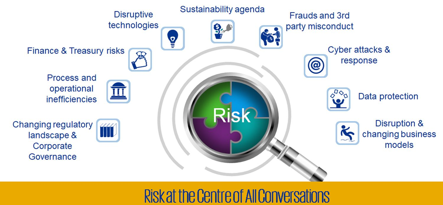 Risk at the Centre of All Conversations