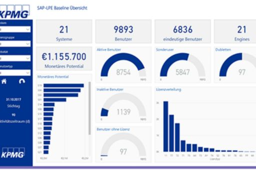 KPMG's SAP License Analysis Dashboard