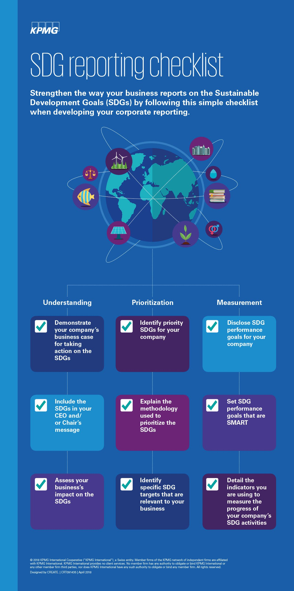 SDG reporting checklist Infographic