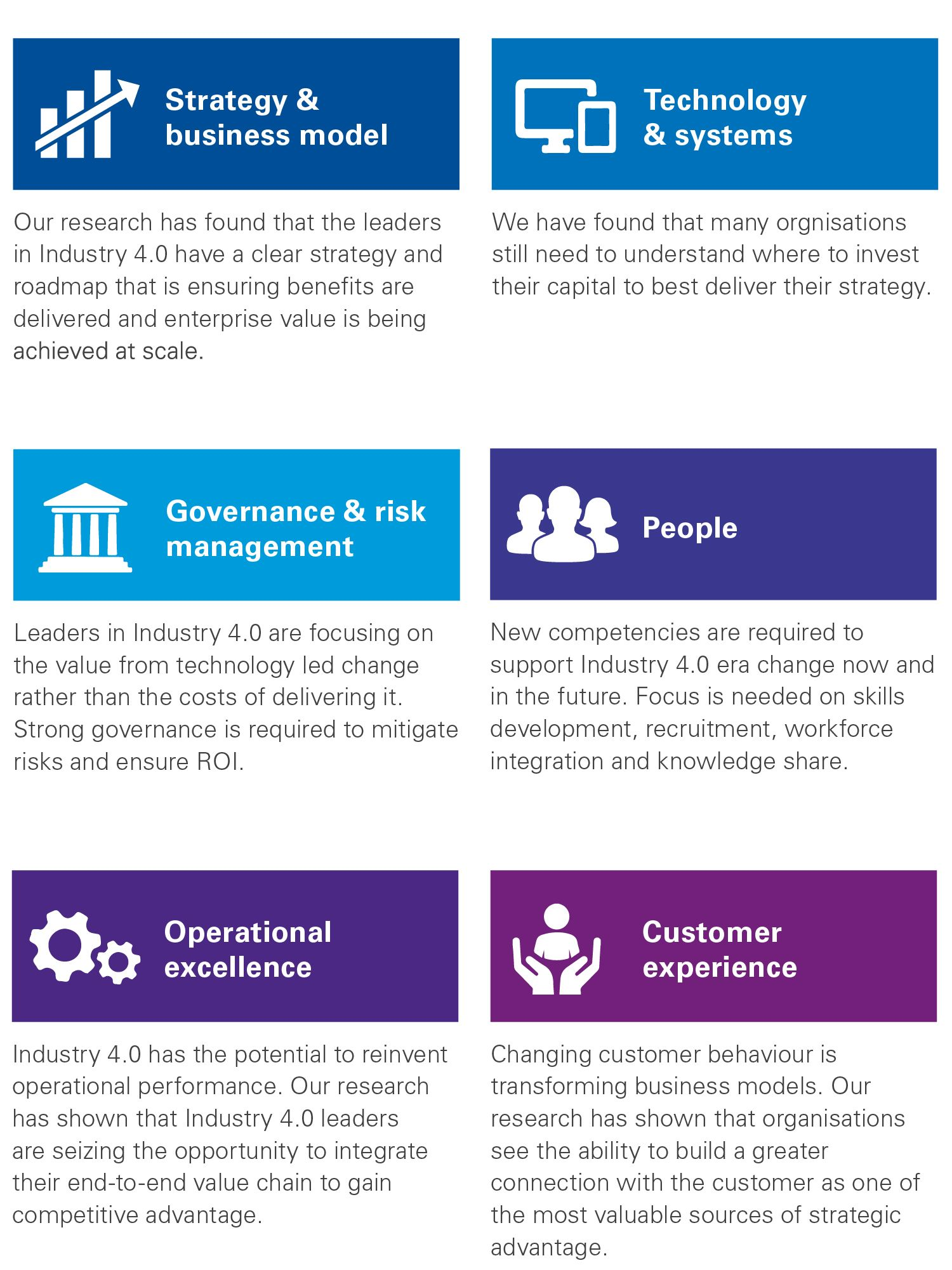 Six dimensions to industry 4.0 infographic