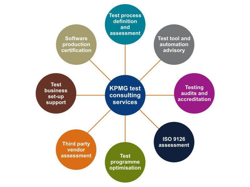 software-testing-consulting-service