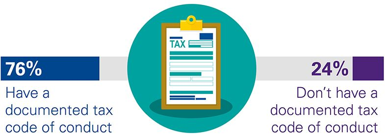 Tax Infographic chart A