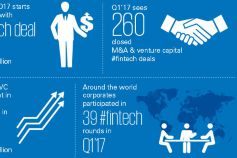 Pulse of Fintech Q1 infographic