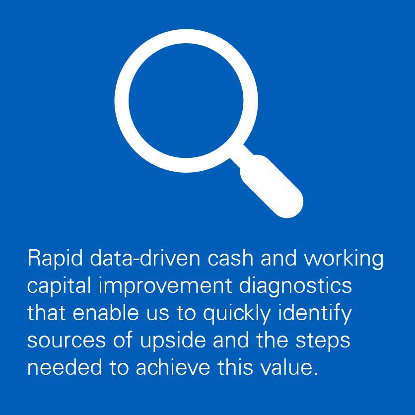 Rapid data-driven cash and working capital improvement diagnostics that enable us to quickly identify sources of upside and the steps needed to achieve this value.